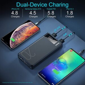 Batterie externe 20000mAh double charge