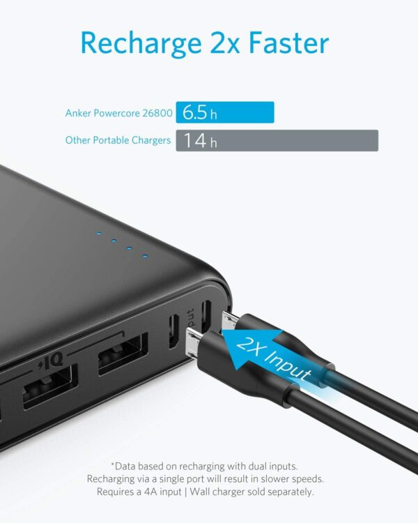 batterie externe 26800mAh Anker charge rapide