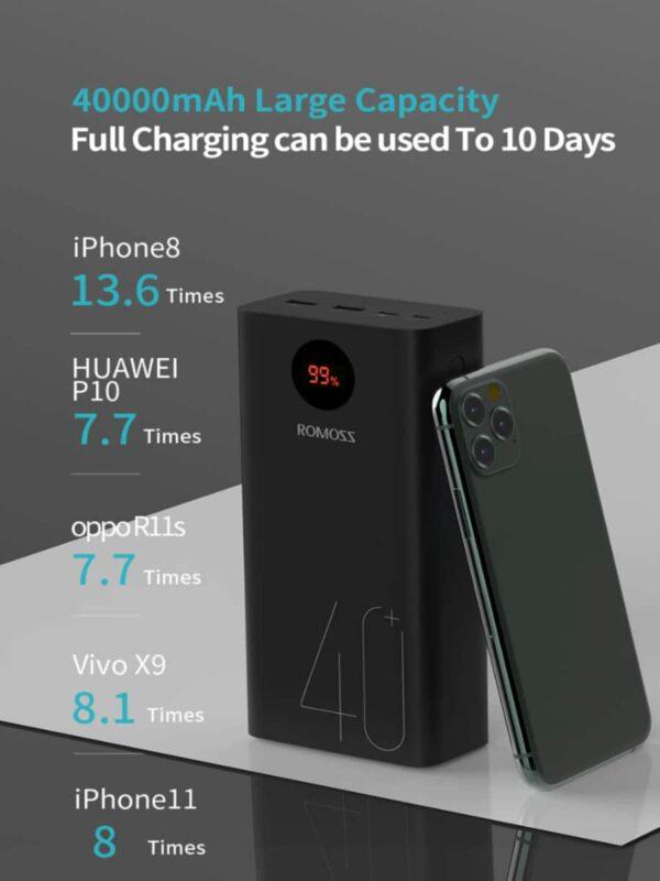 Batterie externe 40000mAh ROMOSS grande capacité