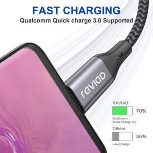 Câble USB Type C 3.0 Raviad charge rapide