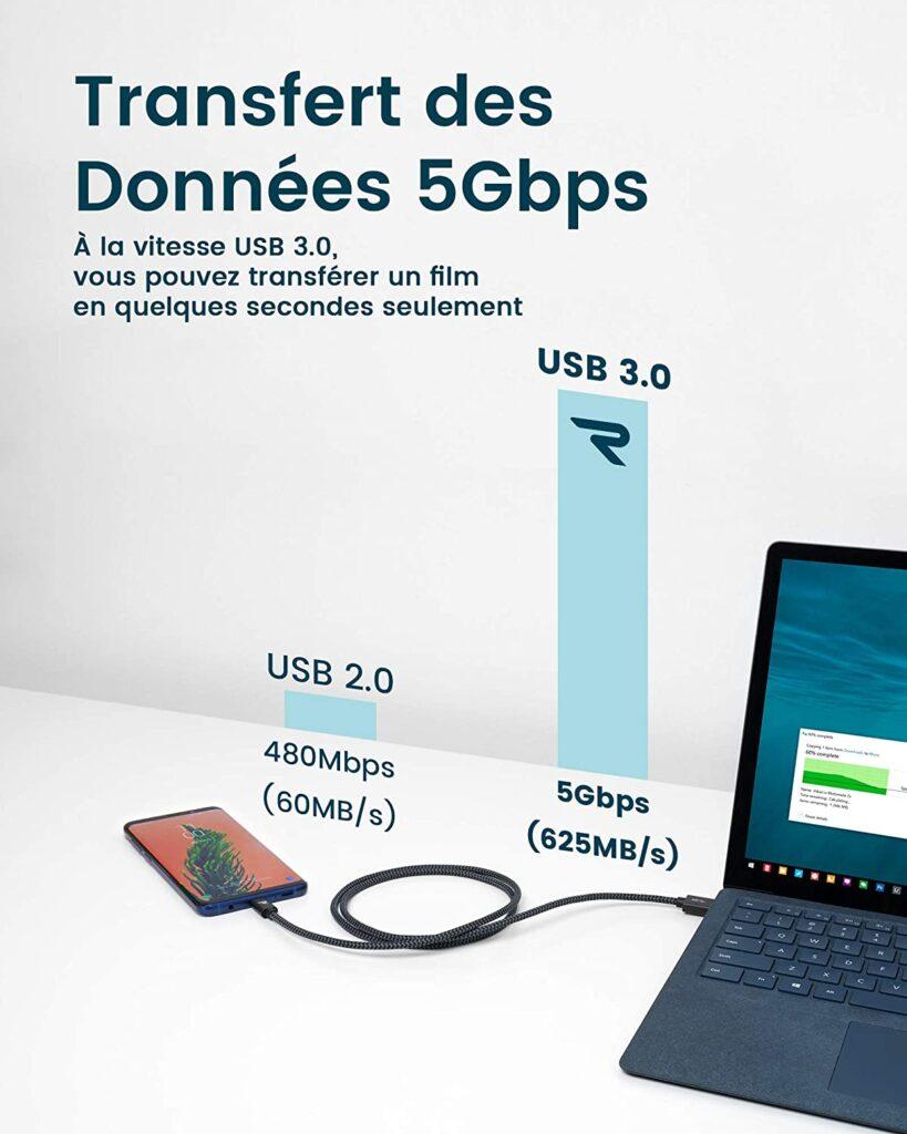 Câble USB Type-C Rapide Rampow transfert des données