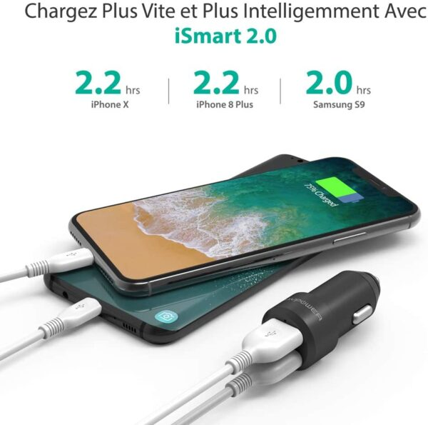 Chargeur Allume Cigare RAVPower 24W charge rapide