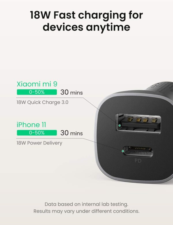 Chargeur Allume Cigare Ugreen 3.0 charge rapide