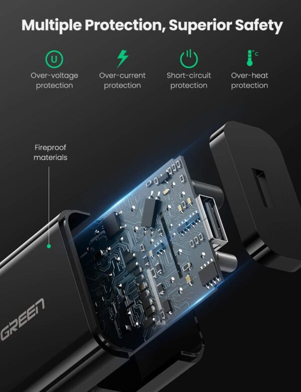 Chargeur Rapide Qc 3.0 Ugreen protection