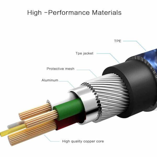 Lot de 3 Câble USB Type C qualité
