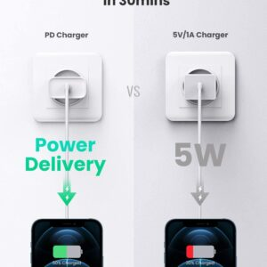 chargeur rapide 3.0 PD Ugreen 30 minutes iPhone 12