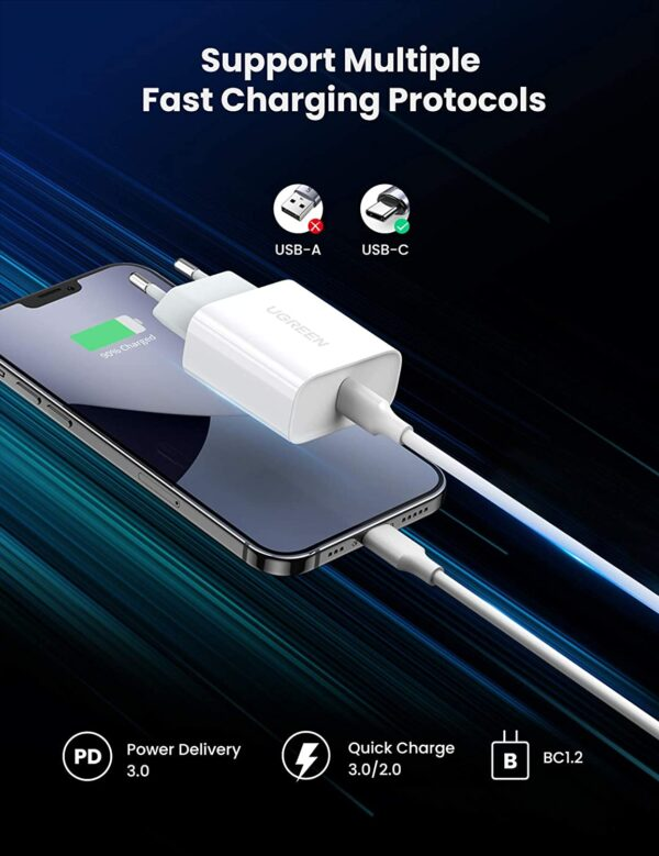chargeur rapide 3.0 PD Ugreen power delivery quick charge et bc1.2