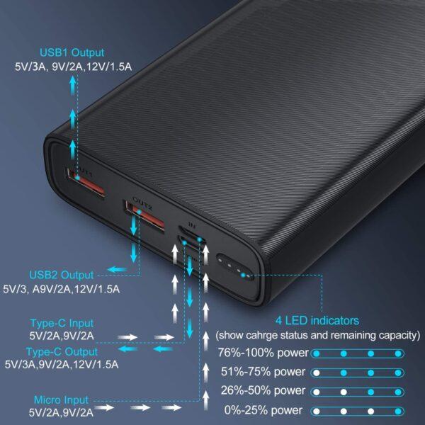 Batterie externe 20000mAh charge rapide port usb