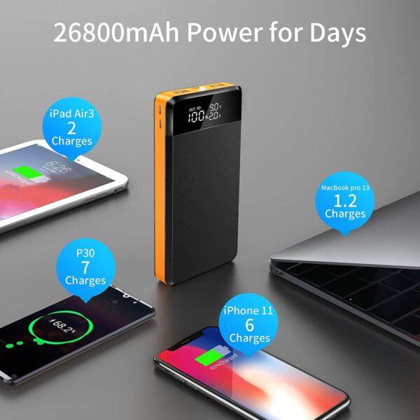 Batterie externe USB C Output grande capacité