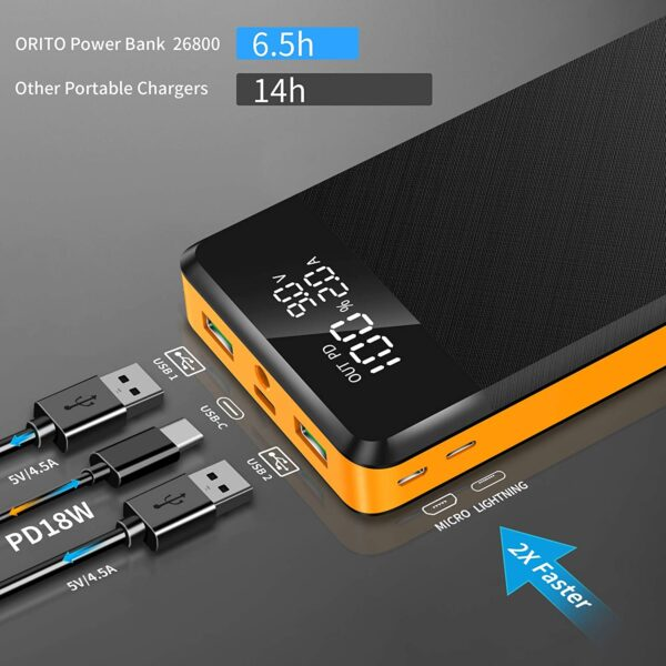 Batterie externe USB C Output ports de sortie