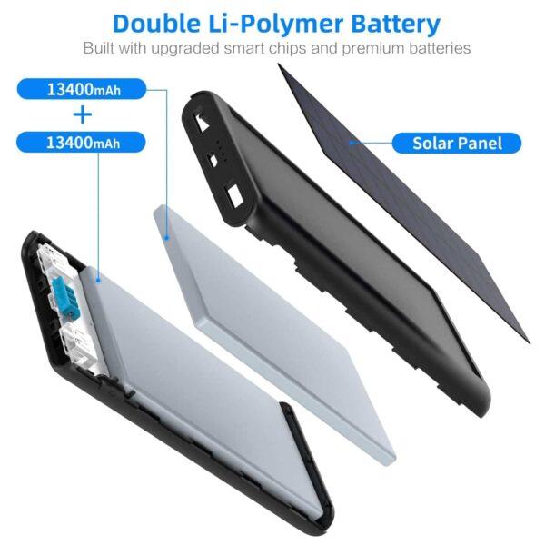 Batterie externe randonnée léger rapide