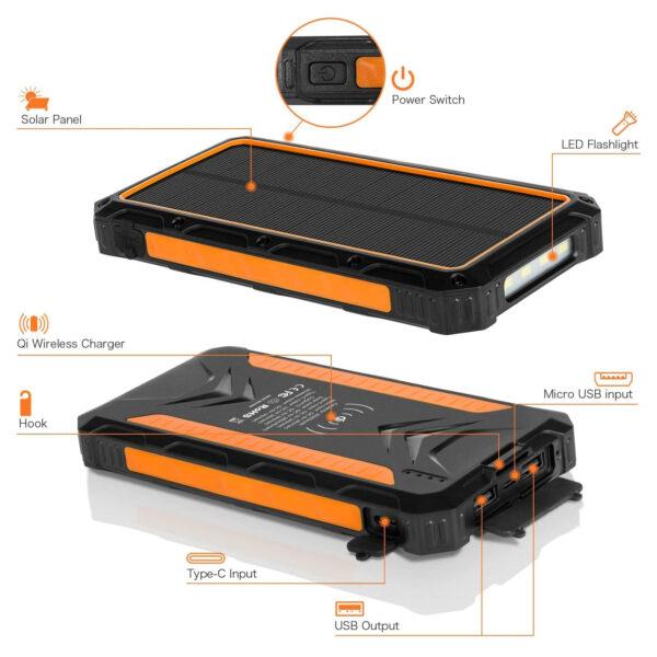 Batterie externe solaire 20000mAh Sendowtek caractéristiques