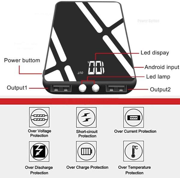Batterie externe 20000mAh Krekco caractéristiques