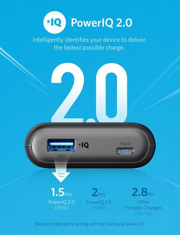 Batterie externe Ultra compacte charge rapide