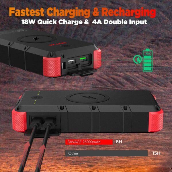 Batterie externe Solaire Charge Rapide 4A