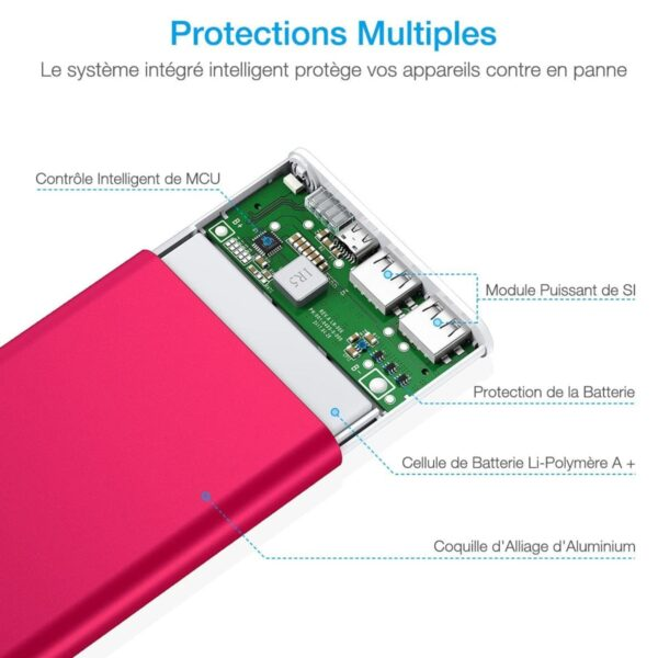 Batterie externe 10 000 mAh Poweradd Rose protection smartphone