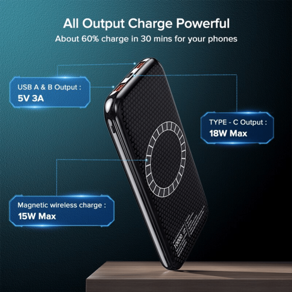 Batterie externe 10000mAh QOOVI puissance et caractéristiques