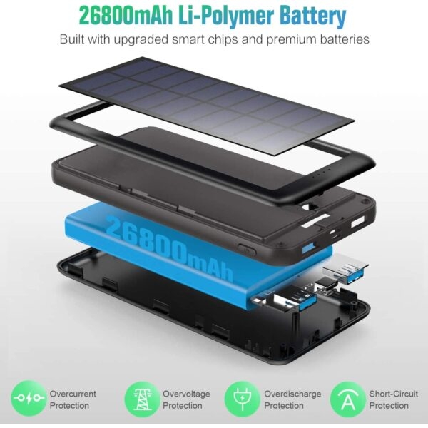 Batterie externe solaire Trswyop 26800mAh
