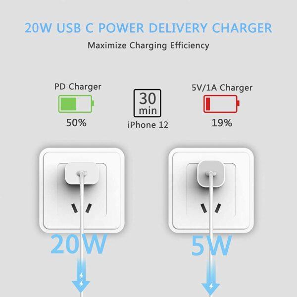 Adaptateur iPhone Secteur 20W rapide