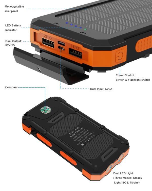 Batterie Externe Solaire 24000mAh caracteristiques