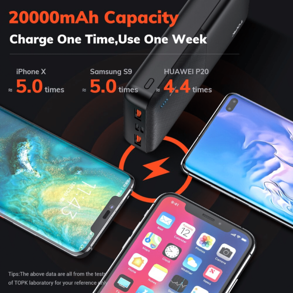 Batterie externe 20000mAh Universelle grande capacité