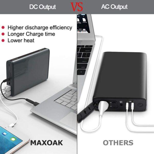 Batterie externe 50000mAh Maxoak capacité gigantesque