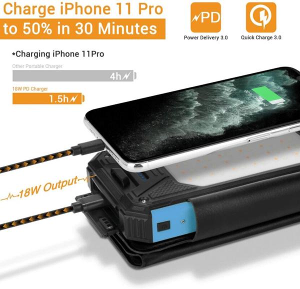 Batterie externe Solaire 5 panneaux charge ultra rapide