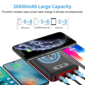 Batterie externe Solaire Aikove 26800mAh