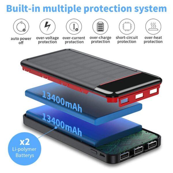 Batterie externe Solaire Aikove système de protection