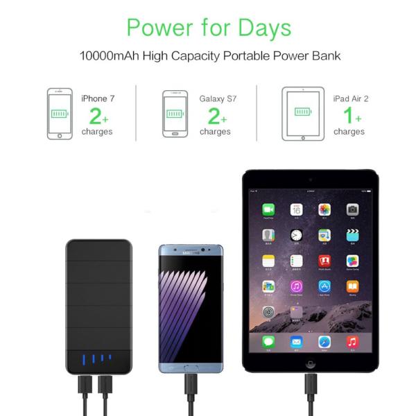 Batterie externe Solaire Puissante grande capacité