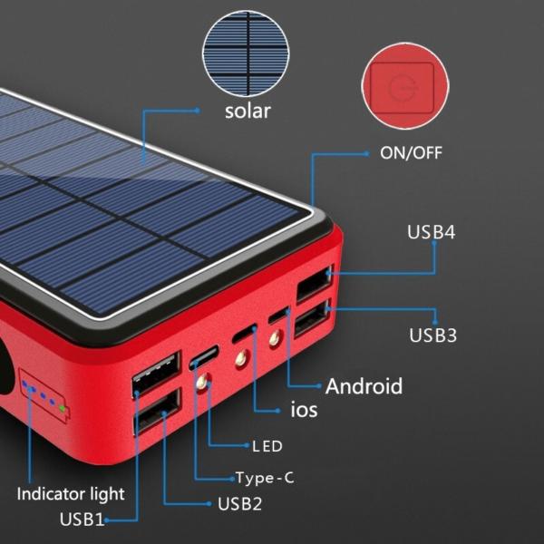 Batterie externe Solaire QCells ports d'entrées et sorties